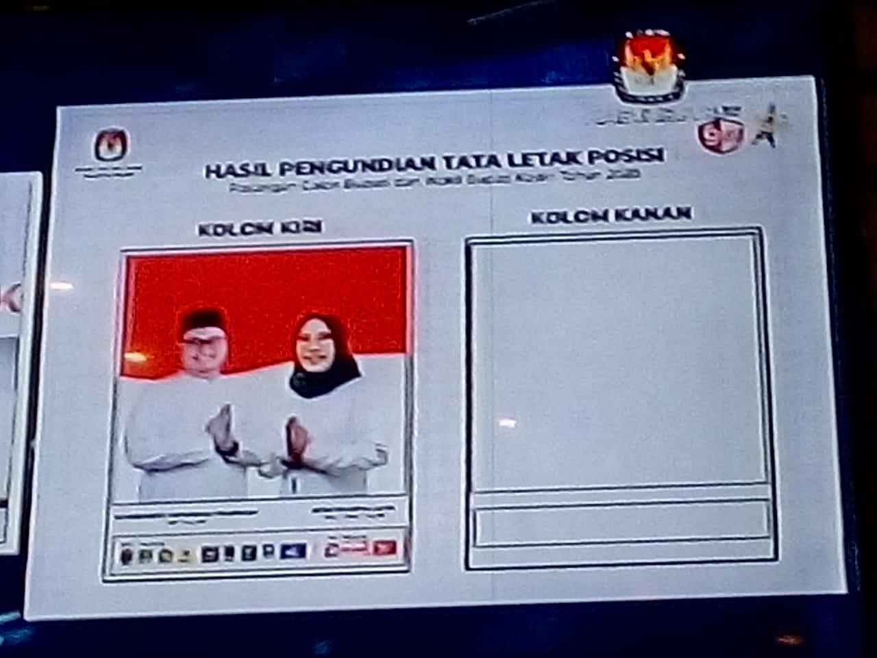 Pasangan Dhito-Dewi Dapat Posisi Sebelah Kiri Dalam Surat Suara Pilkada Kab.Kediri 2020